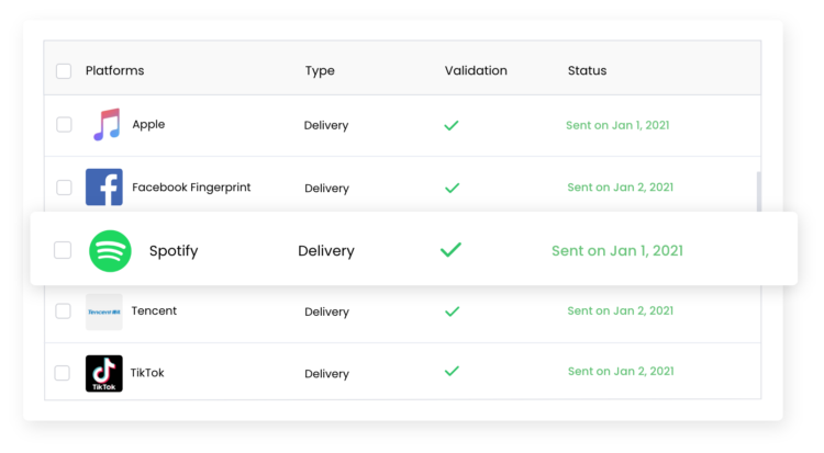 Integrate any delivery point. Use DDEX, XML or API
